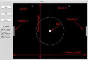 Esquema del juego Pong